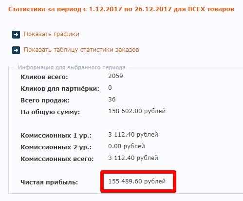 куда вложить 1000 рублей чтобы заработать